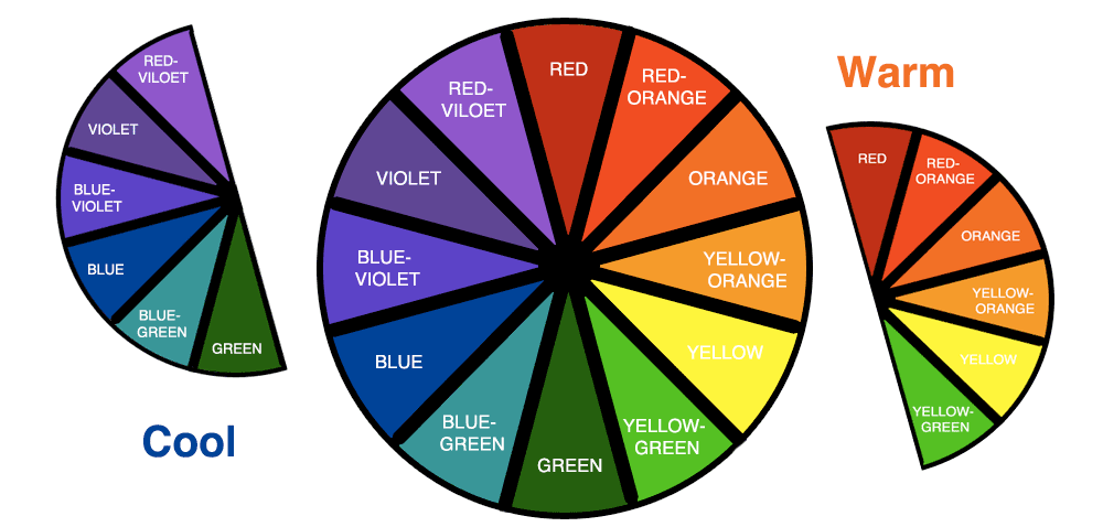 Choosing the right colour palette for your homes